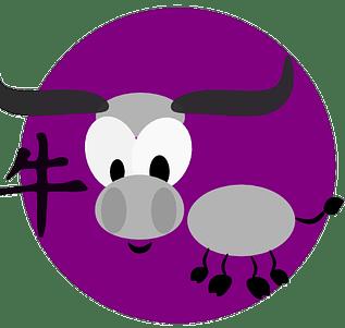 Symboli ja kiinalainen merkki härälle kiinalaisen astrologissa ja kiinalaisen horoskoopin sisällä.