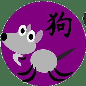 Symboli ja kiinalainen merkki koiralle kiinalaisessa astrologiassa ja kiinalaisissa horoskoopeissa.