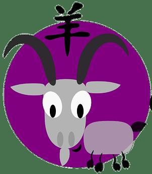 Symboli ja kiinalainen merkki vuohelle kiinalaisessa astrologiassa ja kiinalaisissa horoskoopeissa.